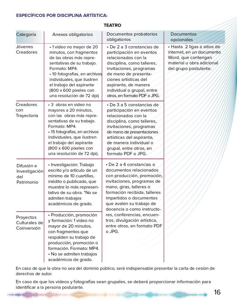 CONVOCATORIA PECDA 2020 VERSION FINAL_page-0016